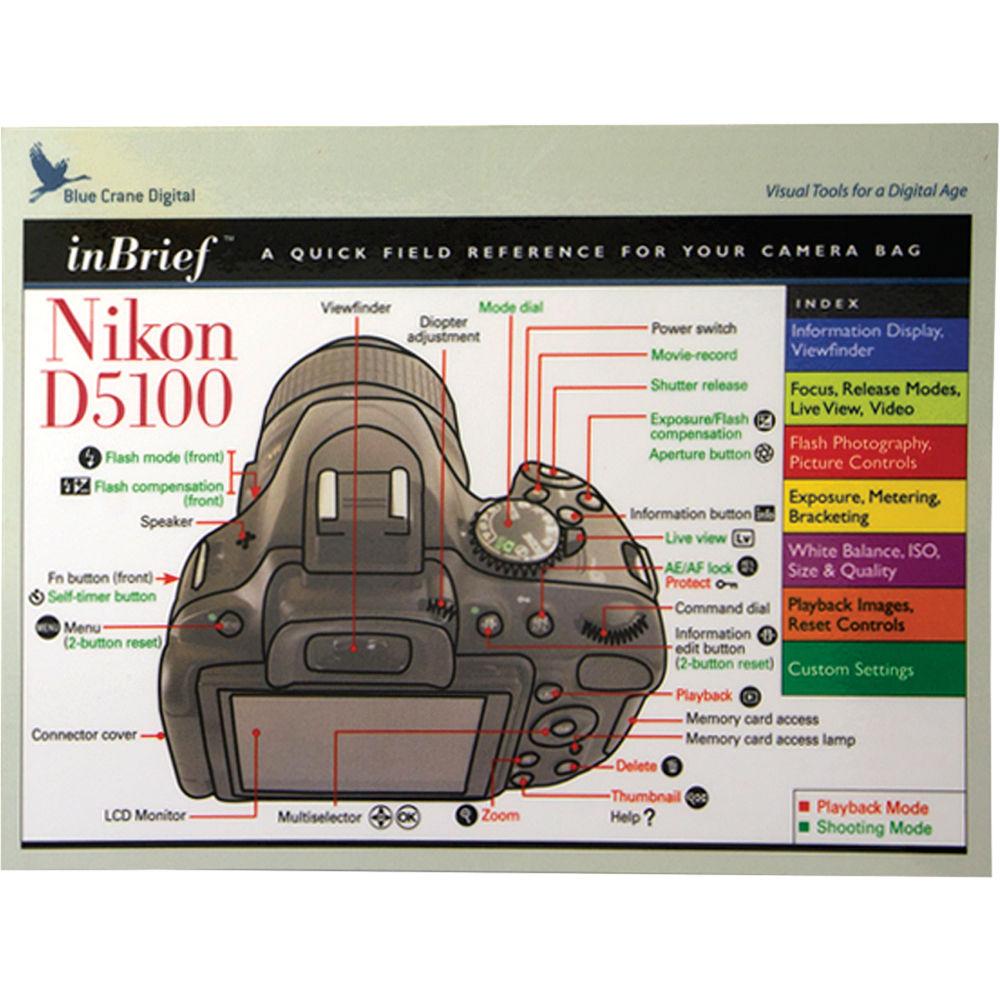 Blue Crane Digital Nikon D5100 inBrief Laminated Card on
