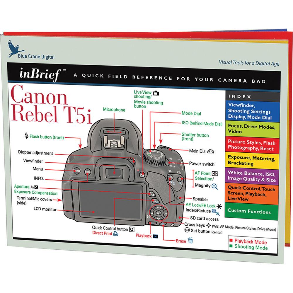 Canon 70d Manual Settings