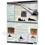 PhotoBert CheatSheet for Adobe Photoshop