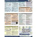PhotoBert CheatSheet for Canon EOS 5D Mark II Digital SLR Camera