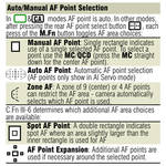 PhotoBert CheatSheet for Canon EOS 7D Digital SLR Camera