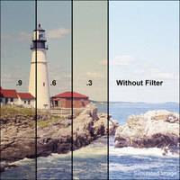 "Kodak 3x3"" (75mm) 85N9 Color Conversion Wratten 2 Optical Gel Filter"