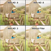 "Kodak 3 x 3"" Neutral Density (ND) #96 0.3 Optical Gelatin Wratten 2 Filter"