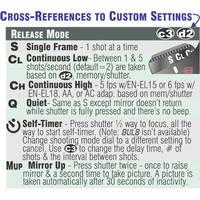 PhotoBert CheatSheet for the Nikon D800/800E DSLR Camera