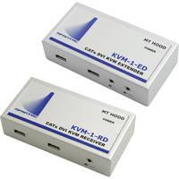 Apantac KVM Single-Port Extender/Receiver Set (DVI-D & USB)