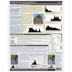 PhotoBert CheatSheet for Adobe Photoshop Elements, Volume 4