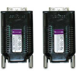 Miranda DXF-100 Optical DVI Extension Module System
