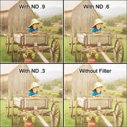 "Kodak 4 x 4"" Neutral Density (ND) #96 0.2 Optical Gelatin Wratten 2 Filter"