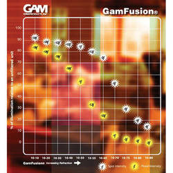 "Gam GamFusion 10-70 Diffusion Material (48"" x 25' Roll)"