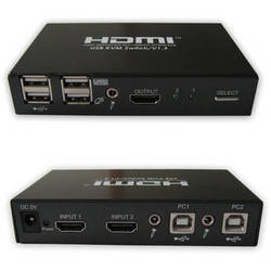 RF-Link 2 Port HDMI USB KVM Switch with Cables