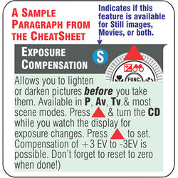 PhotoBert CheatSheet for the Canon Powershot SX50 HS Camera