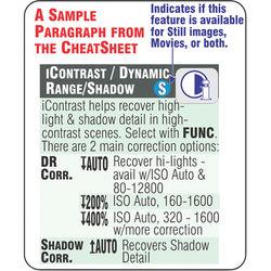 PhotoBert Cheat Sheet for the Canon Powershot G15 Digital Camera