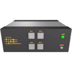 Matrix Switch 4 x 1 Mini SDI Video Routing Switcher