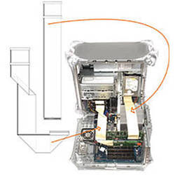 Sonnet Cable Set for Tempo ATA133, Tempo RAID133, or Tempo Trio PCI ATA
