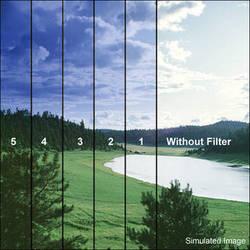 LEE Filters 100 x 150mm Soft-Edge Graduated Sky Blue 3 Filter