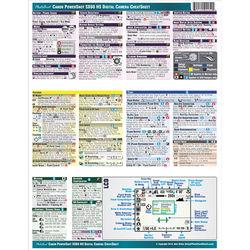 PhotoBert CheatSheet for Canon PowerShot SX60 HS Digital Camera