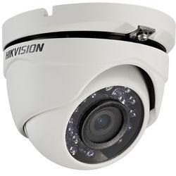 Used Surveillance Cameras | B&H Photo Video