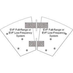 Electro-Voice HRK-1B Horizontal Rigging Kit for EVF Series (Black)