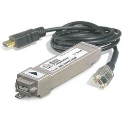 Matrix Switch HDMI SFP Input Module