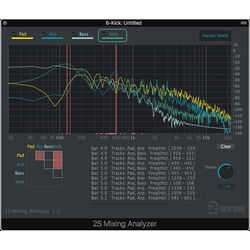2nd SENSE Mixing Analyzer - Multi-Channel Metering Software (Plug-in, Download)