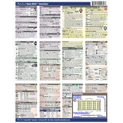 PhotoBert Cheat Sheet for Nikon D850