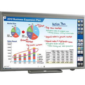 "Sharp PN-L802B 80"" HD Interactive Whiteboard LED-LCD Display"