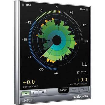 TC Electronic LM5D - Loudness Radar Meter with Universal Descriptors (TDM)