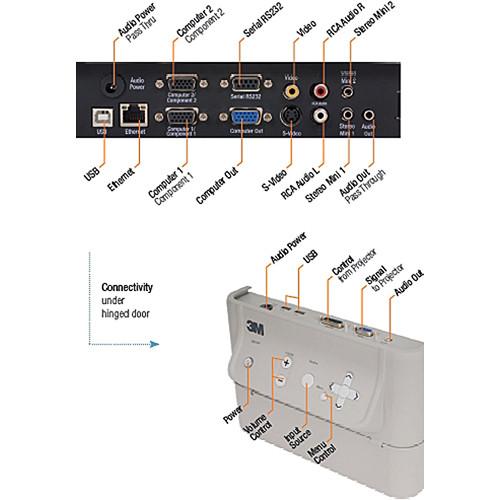 3M SCP I/O V3 Module for SCP716W