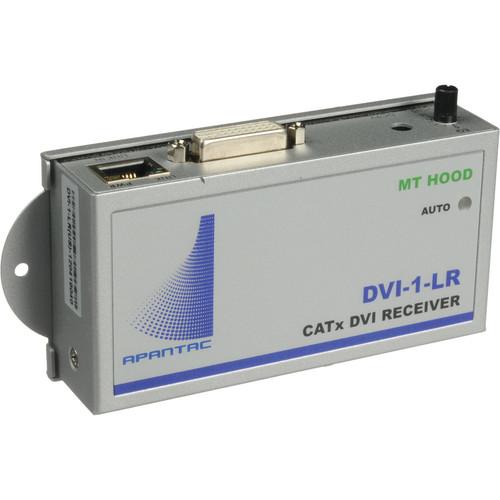 Apantac DVI-D Cat5 Extender/Receiver Set