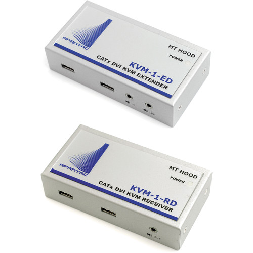 Apantac KVM Extender/Receiver Set (VGA & USB)