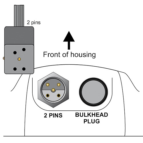 Aquatica Manual Bulkhead Connector with Canon Hot Shoe