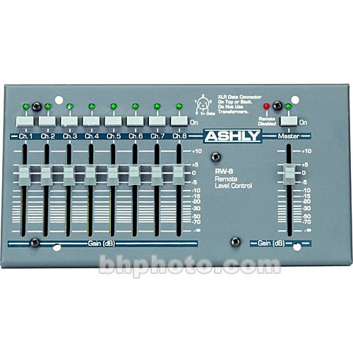 Ashly RW-8C - 8-Channel Wall-Mount Remote Control for VCM-88C