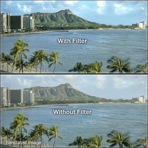 B+W 25mm Digital-Pro UV Haze SC 010 Filter