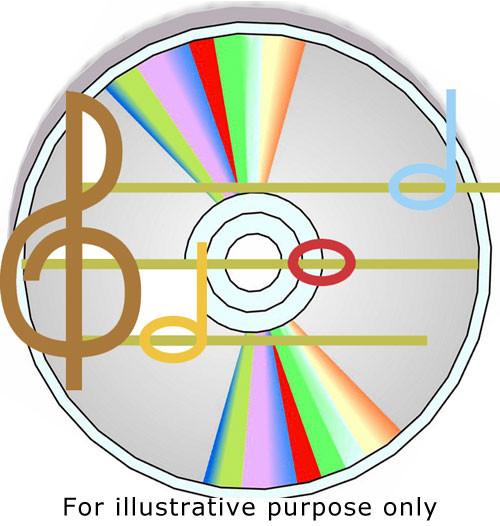 Big Fish Audio Sample CD: Club Spectrum (WAV, Rex and ACID)