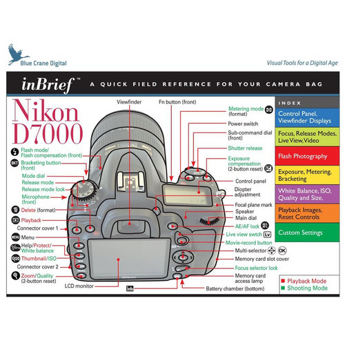 Blue Crane Digital Nikon D7000 inBrief Laminated Card: A Quick Field Reference for Your Camera Bag
