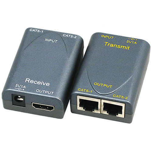 Comprehensive CHE-2 2-Port HDMI Extender Over Dual Cat 5