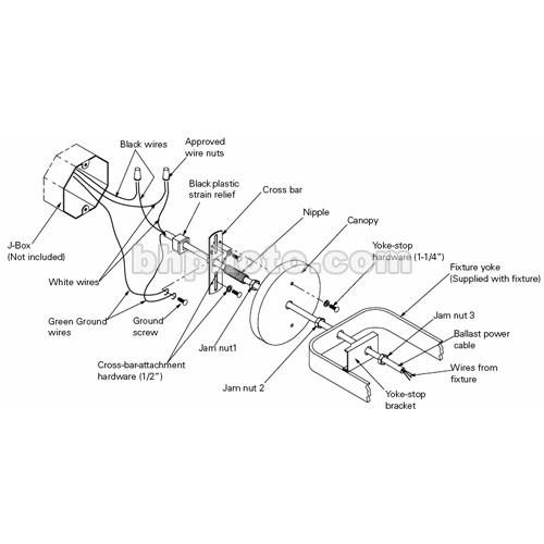 ETC White Canopy Mounting Kit