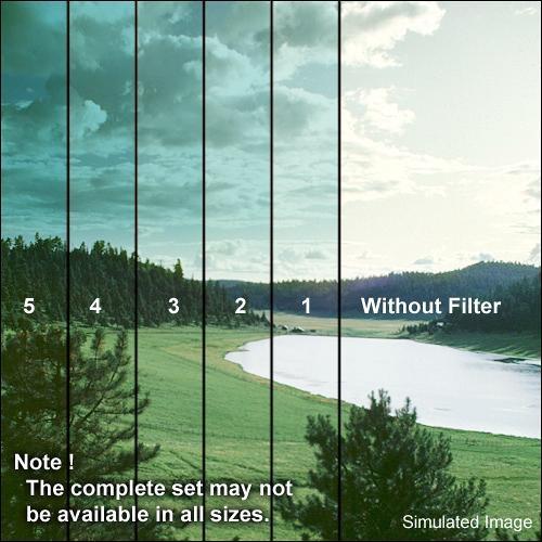 Formatt Hitech 127mm Graduated Cyan 1 Filter