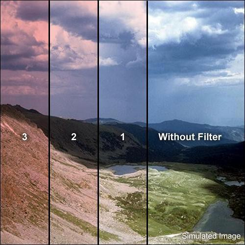 Formatt Hitech 138mm Solid Red 1 Filter