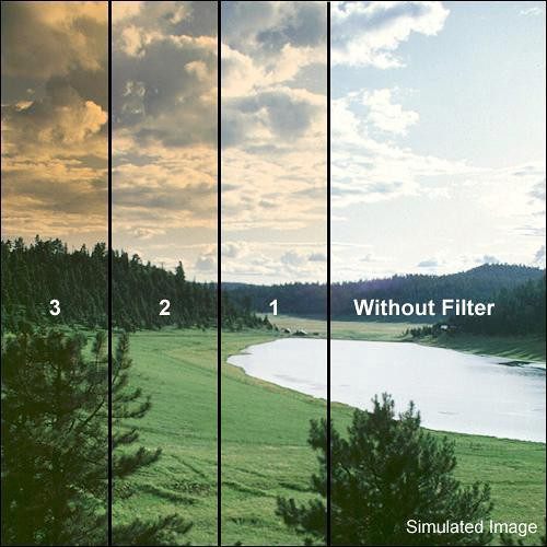 Formatt Hitech 138mm Blender Autumn 3 Filter