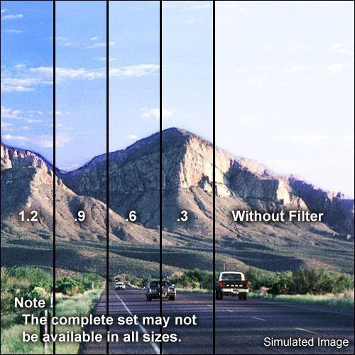 "Formatt Hitech 4 x 5.65"" Quick Start 5 HD/DV Graduated Neutral Density Soft Edge Filter Kit"