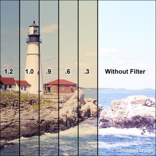 "Formatt Hitech 4 x 4"" Combination Color Conversion 85/Neutral Density (ND) 0.6 Filter"