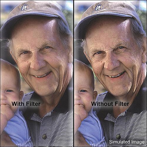 """Formatt Hitech 5 x 5"""" Net White 1 Filter"""