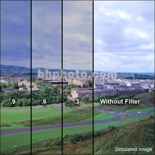 """Formatt Hitech 6 x 4"""" Combination Light Balancing 81EF/ND 0.9 Filter"""