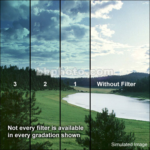 "Formatt Hitech 6.6x6.6"" Color Graduated Tropic Blue  Glass 2 Filter - Hard  Edge"