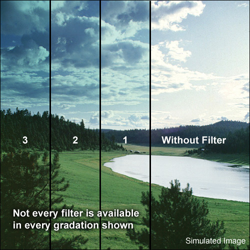 Formatt Hitech 77mm Blender Tropic Blue 1 Filter