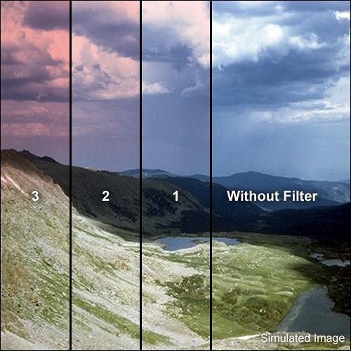 Formatt Hitech 86mm Graduated Red 1 Filter