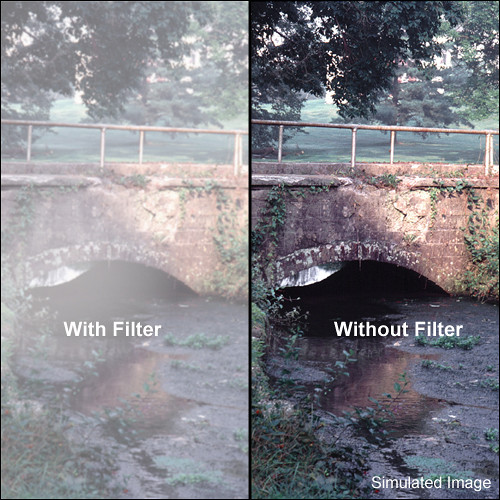 Formatt Hitech 95mm Supermist Clear 5 Filter