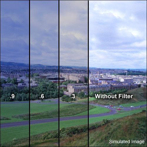 """Formatt Hitech Combination Light Balancing 81EF/ND 0.3 Filter (5.65 x 5.65"""")"""
