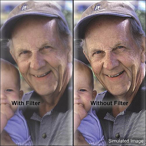 Formatt Hitech Series 9 Net White 1 Filter